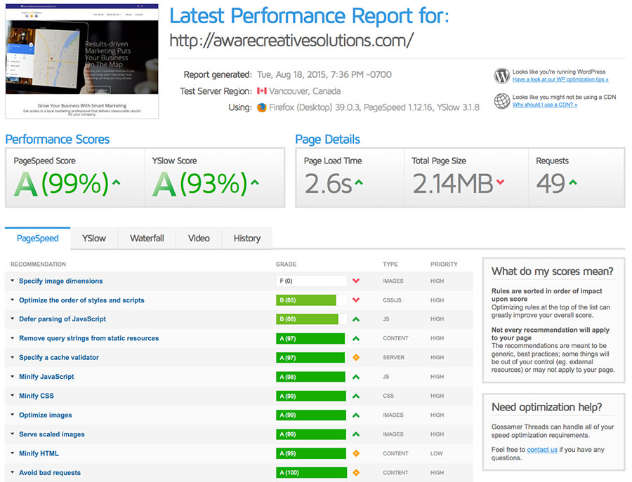 gtmetrix score pagespeed for acs